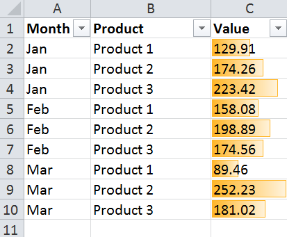 CONDITIONAL FORMATING 1